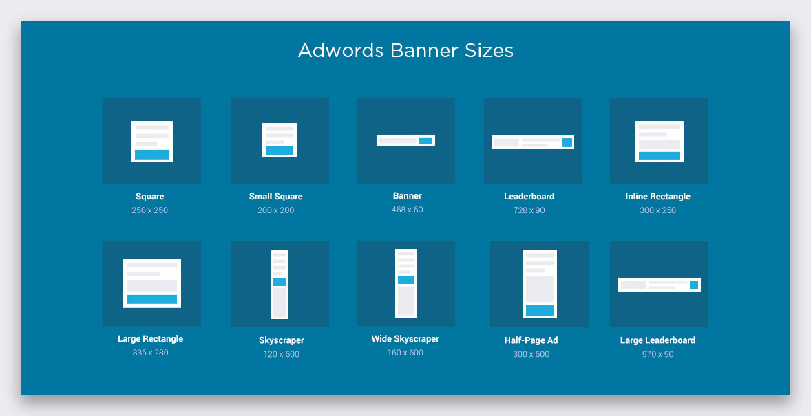 Adwords Banner Dimension