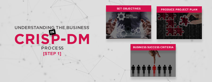 Understanding your business objectives