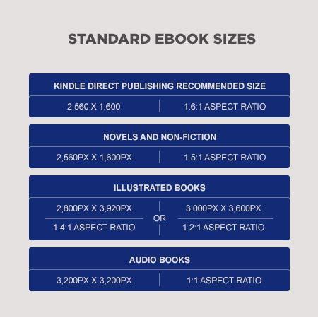 Standard eBook Cover Dimensions