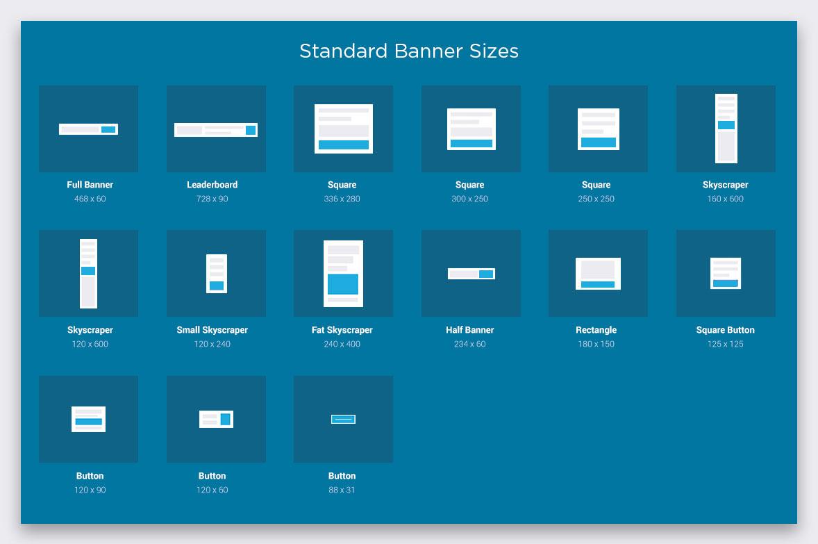 Standard Banner Dimensions