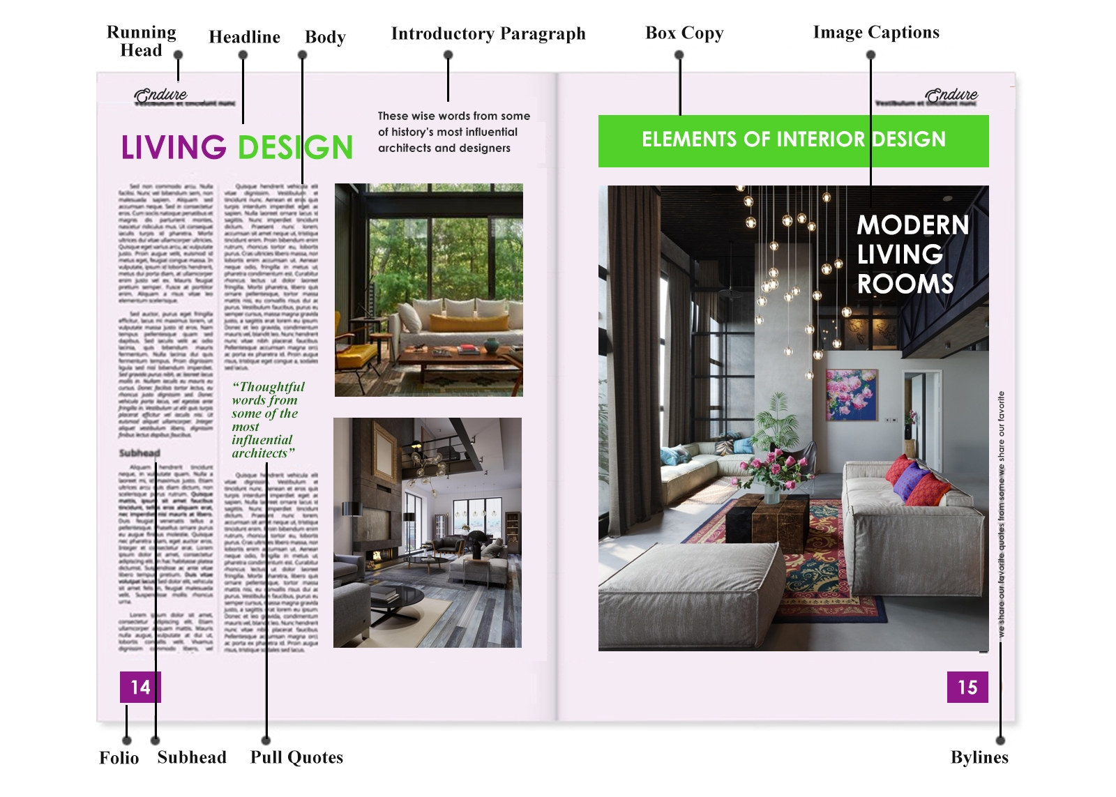 important elements of magazine layout design